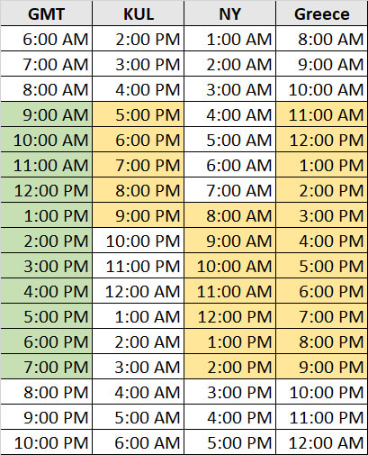 Timezones for scheduling international appointments